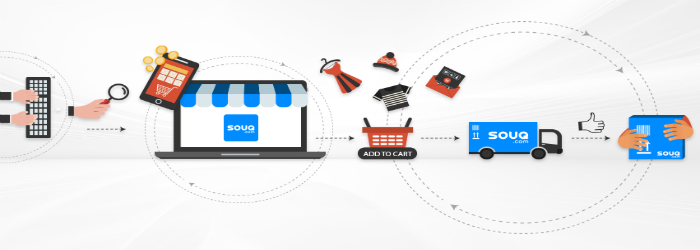 Souq Egypt Coupon, Discount Codes   Today's Offers - 85% OFF   SavioPlus